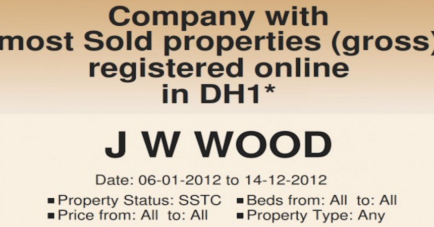 JW Wood with most Sold Properties 2012